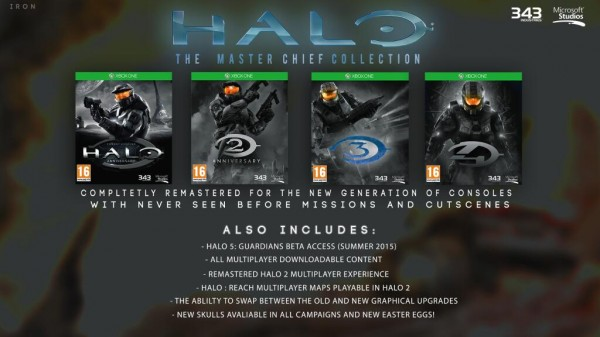 Halo-The-Chief-Collection-Fanmade-600x337
